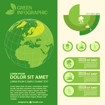 Vetor eco planeta verde infográfico