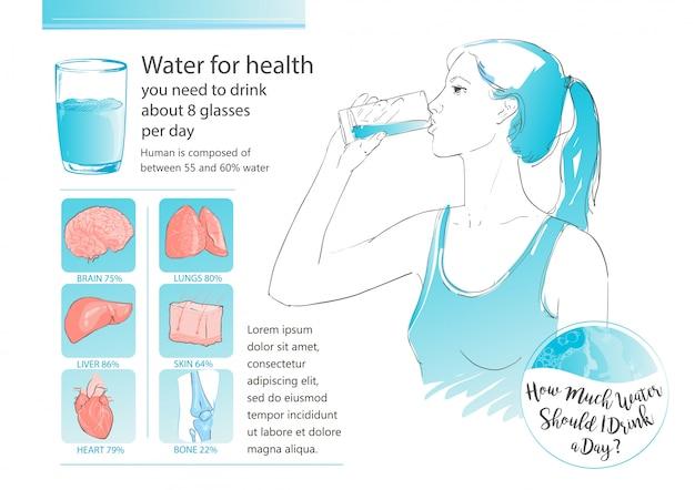 Vetorial, mulher, bebendo, água