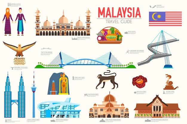 Viagem de férias da malásia rural de local e recurso