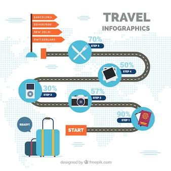 Viagem infográfico com cinco etapas