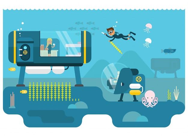 Vida abaixo da água