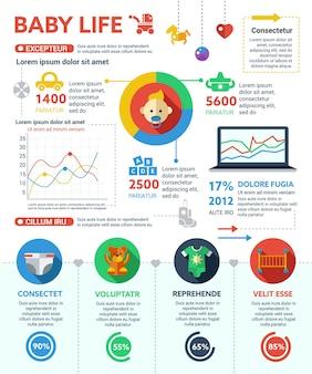 Vida do bebê - pôster de informações, layout de modelo de capa de brochura com ícones, outros elementos de infográfico e texto de preenchimento