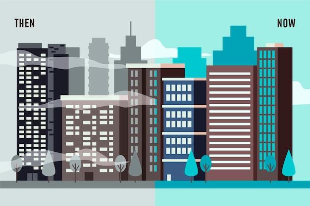 Vida urbana antes e depois das pessoas em quarentena