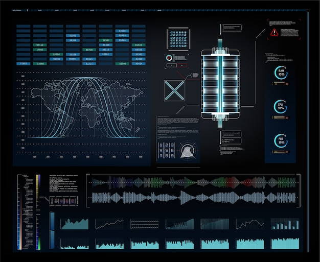 Visor gráfico futurista da interface do usuário