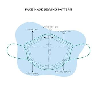 Vista frontal de padrão de costura de máscara facial