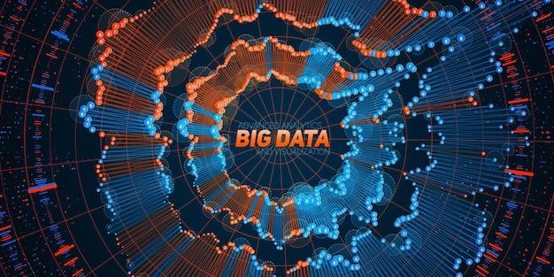 Visualização circular de big data infográfico futurístico