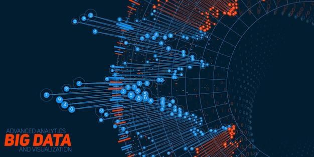 Visualização circular de big data