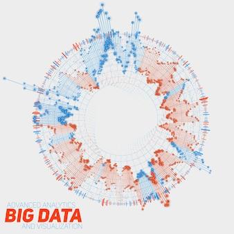 Visualização circular de big data.