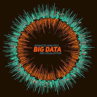 Visualização de big data redonda abstrata.