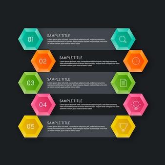 Visualização de dados corporativos do infográfico da linha do tempo