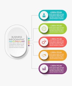 Visualização de dados corporativos