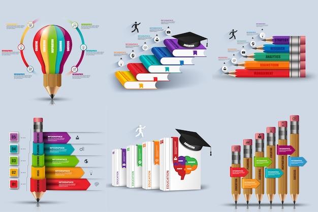 Visualização de dados de elementos educacionais infográficos