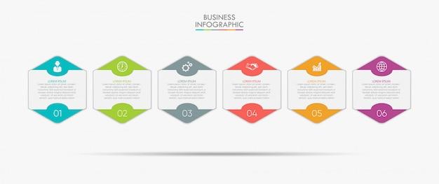 Visualização de dados de negócios