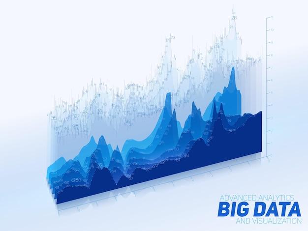 Visualização de gráfico colorido abstrato de grande volume de dados financeiros.