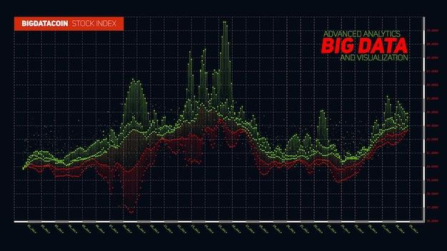 Visualização de gráfico de big data financeiro abstrato de vetor