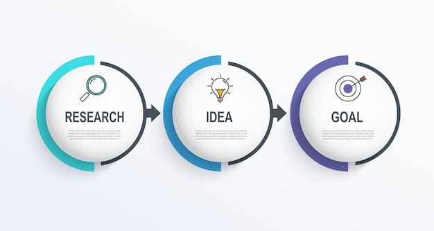 Visualização de modelo infográfico de dados comerciais em uma linha do tempo com 3 etapas. diagrama de fluxo de trabalho ou banner para web design.