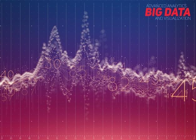 Visualização do gráfico colorido abstrato do big data financeiro do vetor