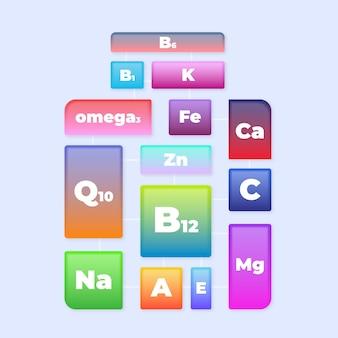 Vitamina essencial gradiente e complexo mineral
