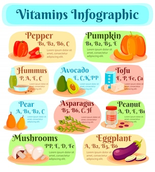 Vitaminas em infográficos de comida vegetariana