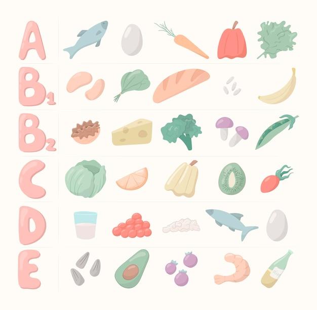 Vitaminas importantes para o corpo e a vida humanos: a, b, c, d, e. alimentos saudáveis - vegetais, frutas e peixes.