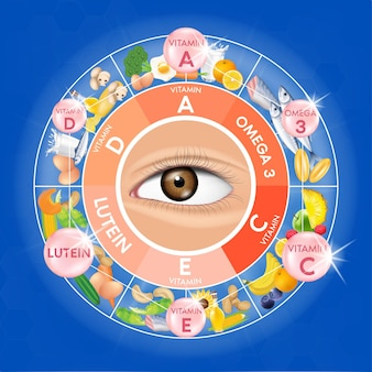 Vitaminas luteína e omega 3 alimentos para uma boa visão e olhos saudáveis