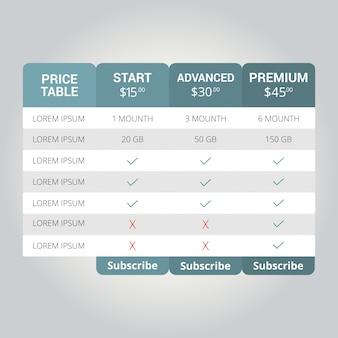 Web banners boxes planos de hospedagem ou preços para o design do seu site: banner, order, button, box, list, bullet, compre agora