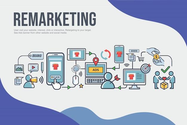 Web de banner de remarketing para marketing de mídia social e empresarial e marketing de conteúdo.