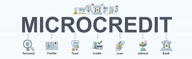 Web de banners de microcrédito para negócios e finanças.