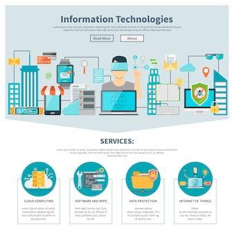 Website de uma página de tecnologias da informação