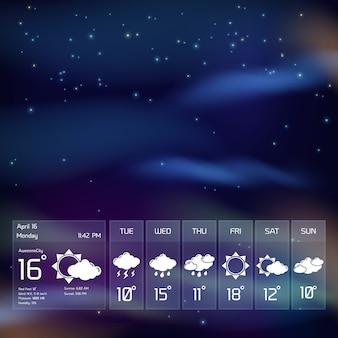 Widget meteorológico transparente