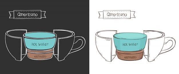 Xícara de americano. copo gráfico de informação em um corte