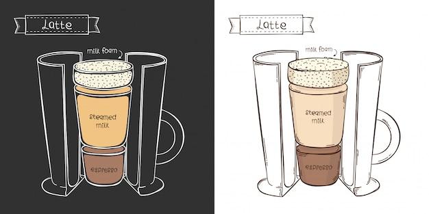 Xícara de café com leite. copo gráfico de informação em um corte