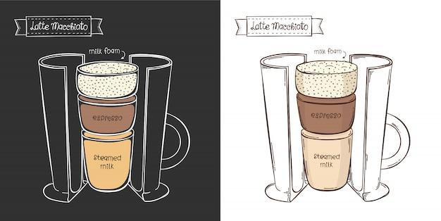 Xícara de café com leite macchiato. infográfico de café