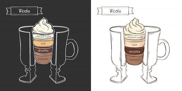 Xícara de café mocha. copo gráfico de informação em um corte