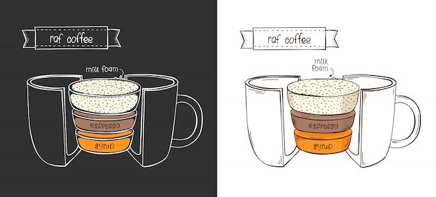 Xícara de café raf. infográfico em um corte
