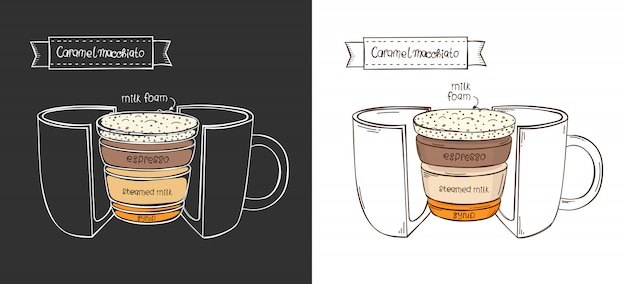 Xícara de caramelo macchiato. copo de infográfico em um corte