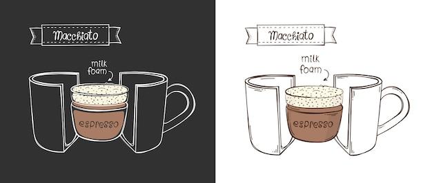 Xícara de macchiato. copo gráfico de informação em um corte