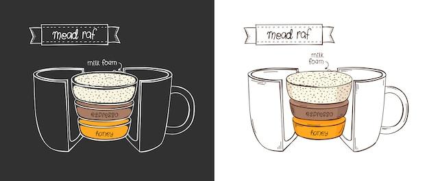 Xícara de mead raf. copo de infográfico em um corte