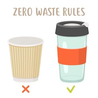 Zero regras de desperdício - copo descartável versus copo reutilizável