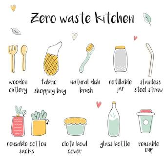 Zero waste mão ilustrações desenhadas com ícones ecológicos. desenho de pôster