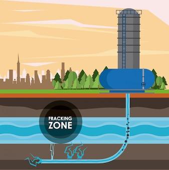 Zona de fracking e indústria petrolífera