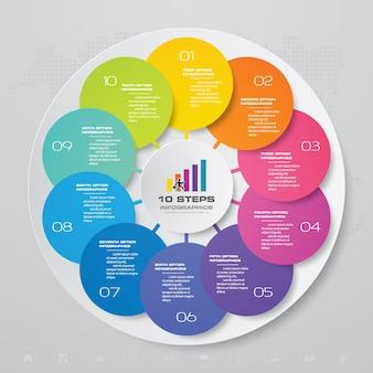 10 elementi di infografica grafico cerchio moderno di passaggi.