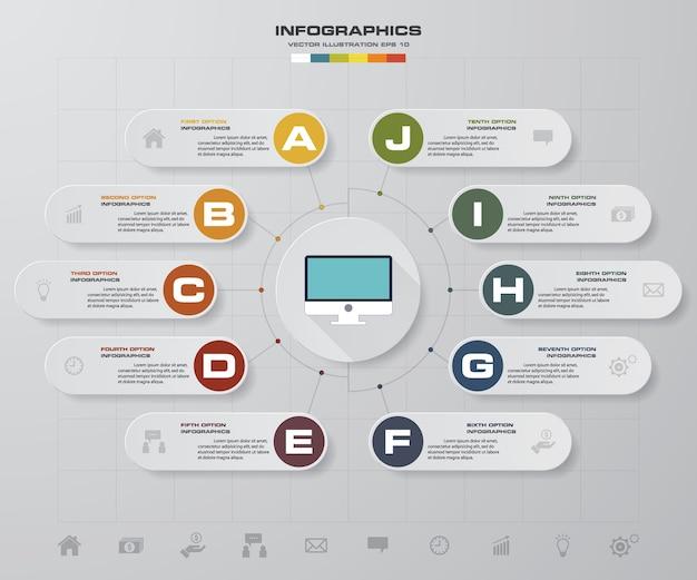 10 passaggi processo infografica elemento di design.