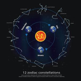 12 costellazioni zodiacali illustrazione