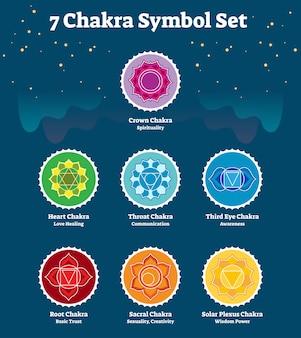 7 chakra collezione simbolo vettoriale