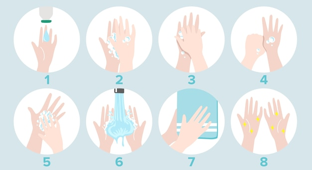 8 passaggi per lavarsi bene le mani. concetto di illustrazione moderna.