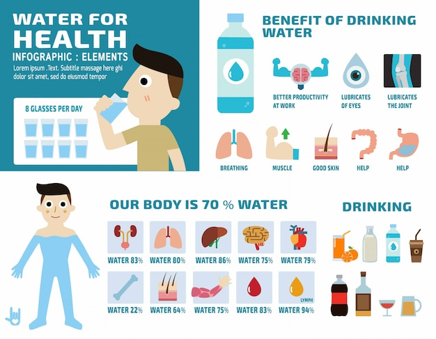 Acqua per l'illustrazione piana piana di progettazione del fumetto di salute