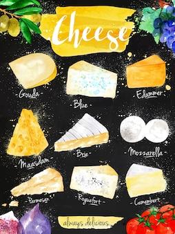 Acquerello di formaggio poster