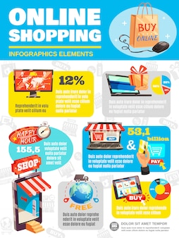 Acquista online poster infografica