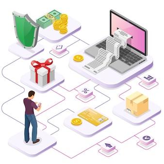 Acquisto di internet e concetto di pagamenti online